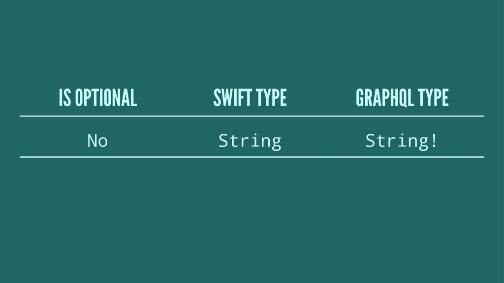 IS OPTIONAL SWIFT TYPE GRAPHQL TYPE No String S...