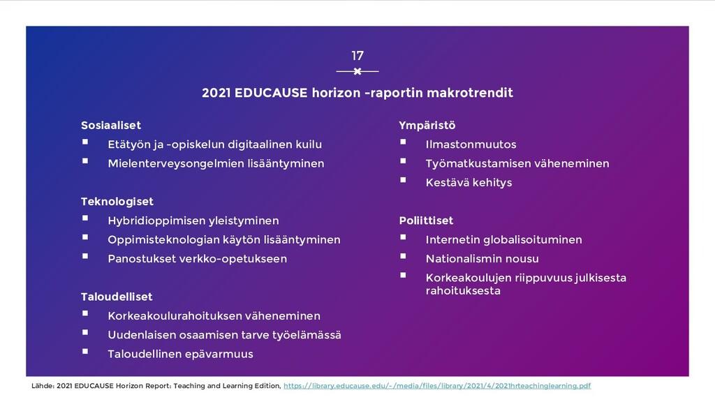 2021 EDUCAUSE horizon -raportin makrotrendit So...