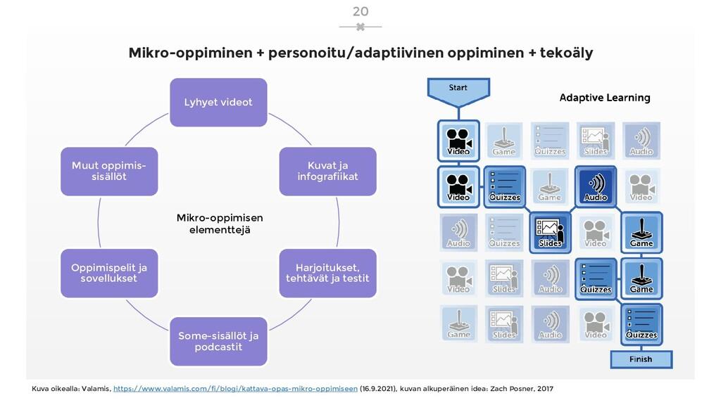 Mikro-oppiminen + personoitu/adaptiivinen oppim...