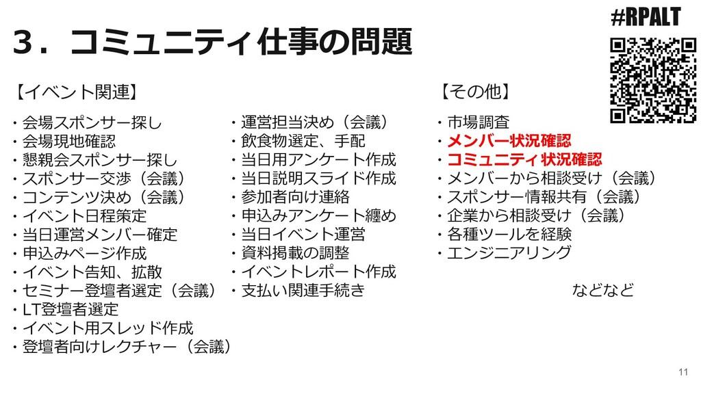 11 3.コミュニティ仕事の問題 #RPALT ・会場スポンサー探し ・会場現地確認 ・懇親会...