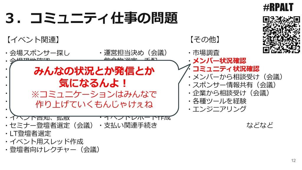 12 3.コミュニティ仕事の問題 #RPALT ・会場スポンサー探し ・会場現地確認 ・懇親会...