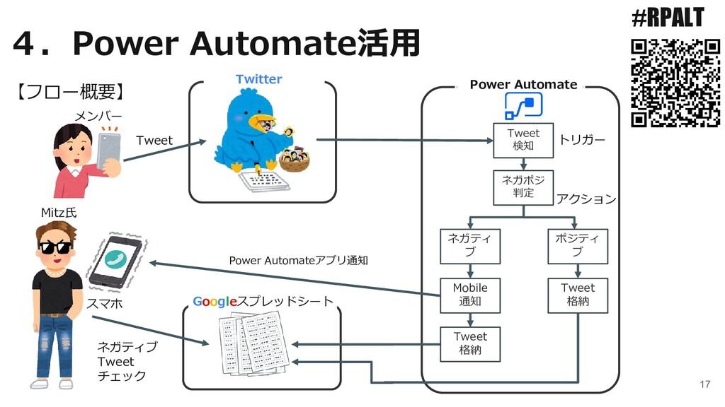 17 #RPALT 【フロー概要】 4.Power Automate活用 Mitz氏 Twit...