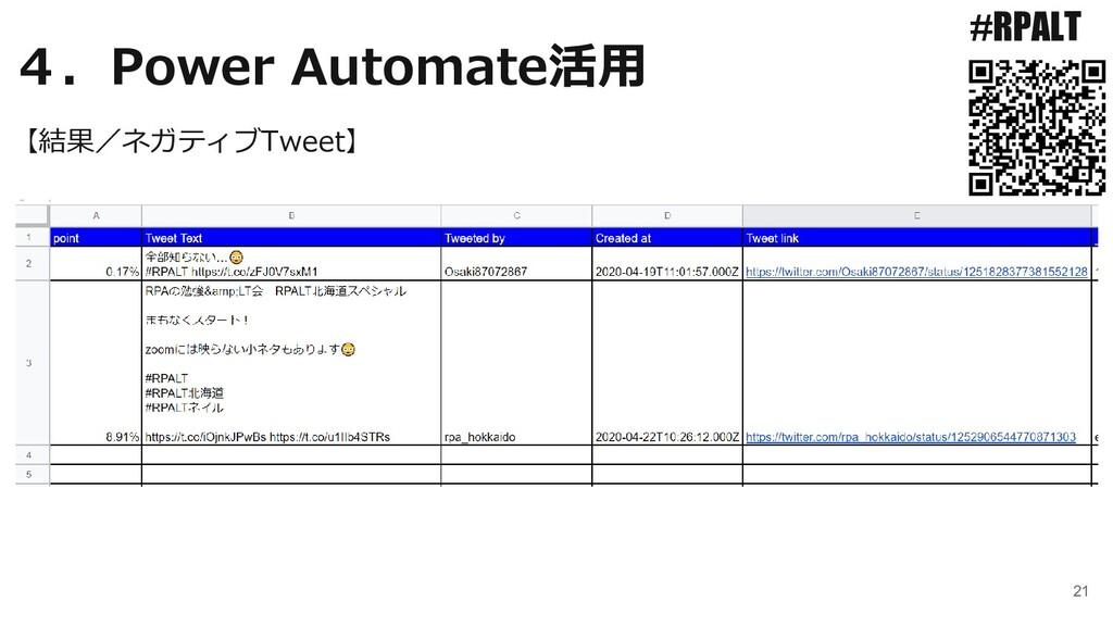 21 #RPALT 【結果/ネガティブTweet】 4.Power Automate活用