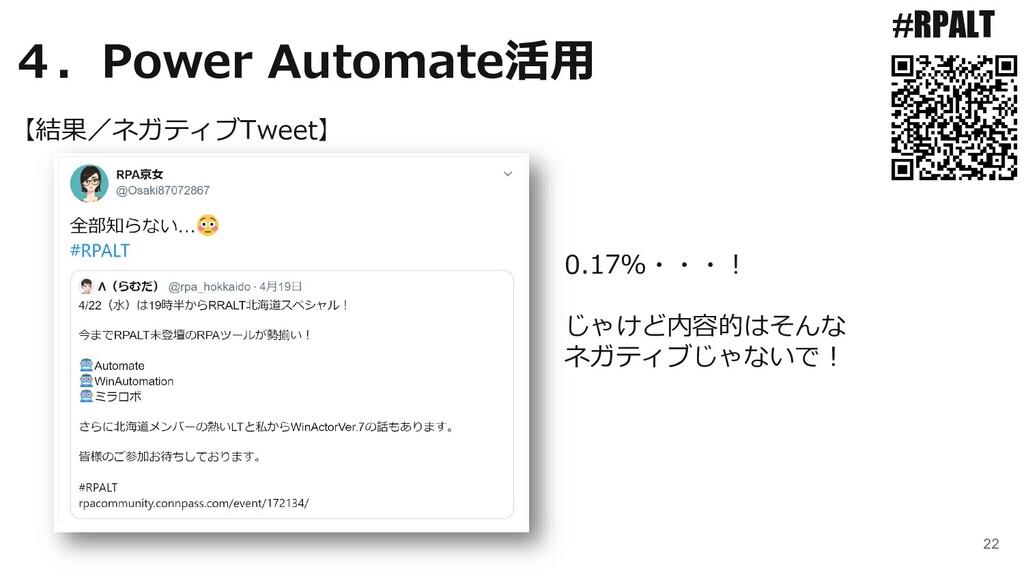 22 #RPALT 【結果/ネガティブTweet】 4.Power Automate活用 0....