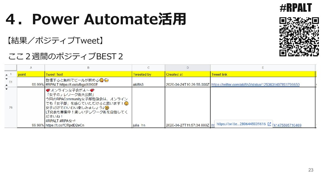 23 #RPALT 【結果/ポジティブTweet】 4.Power Automate活用 ここ...