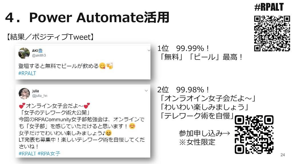 24 #RPALT 【結果/ポジティブTweet】 4.Power Automate活用 1位...