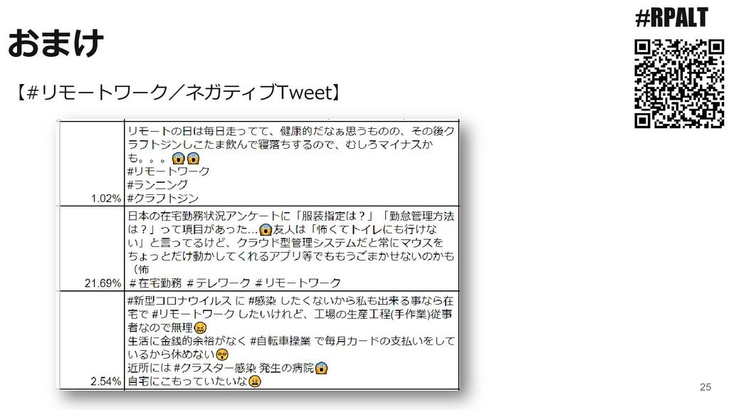 25 #RPALT 【#リモートワーク/ネガティブTweet】 おまけ