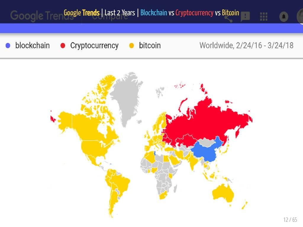 Google Trends | Last 2 Years | Blockchain vs Cr...