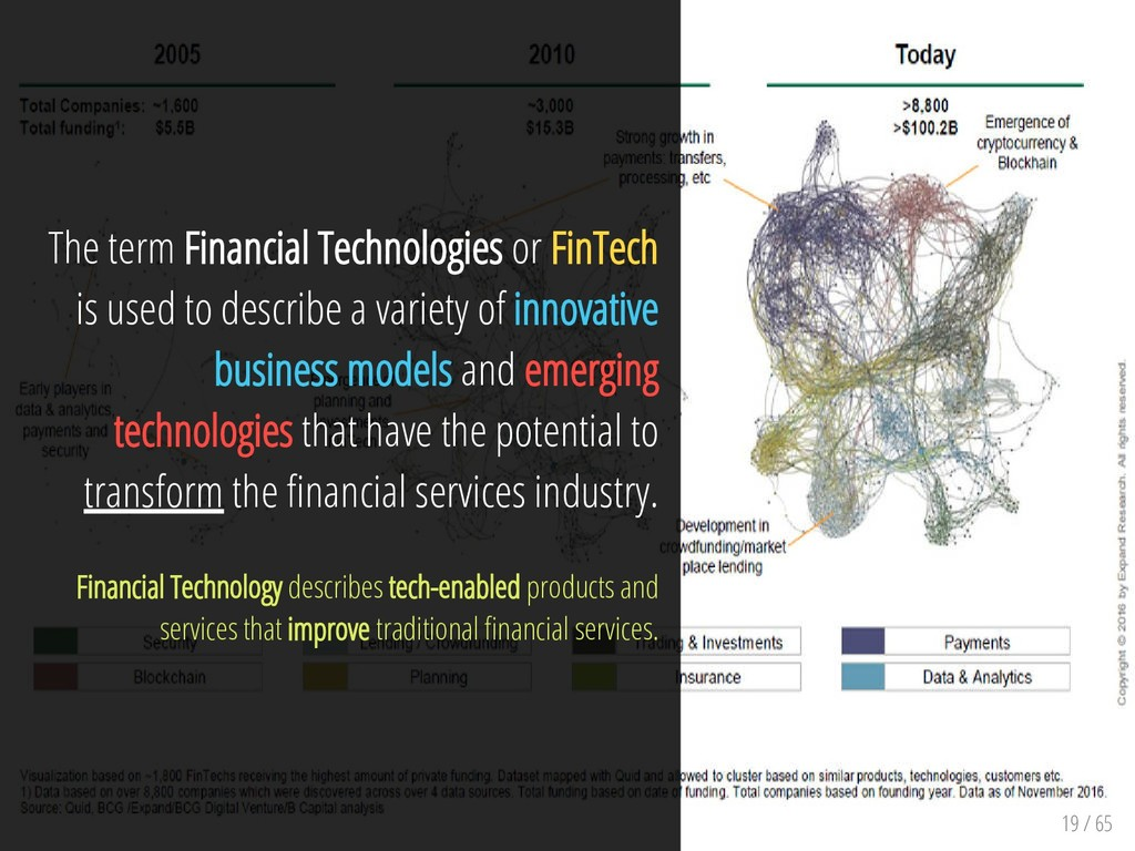 19 / 65 The term Financial Technologies or FinT...
