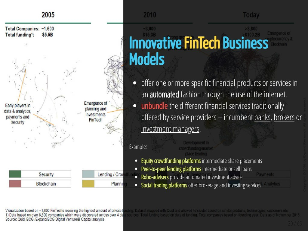 20 / 65 Innovative FinTech Business Models o er...