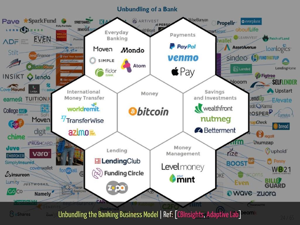 Unbundling the Banking Business Model | Ref: [C...