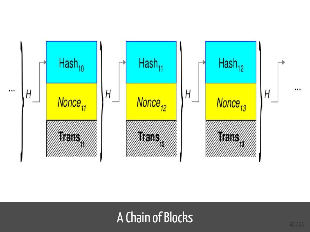 A Chain of Blocks 43 / 65