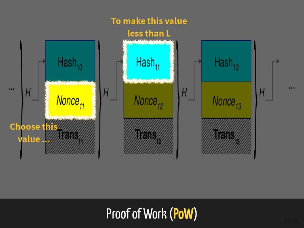 Proof of Work (PoW) 44 / 65