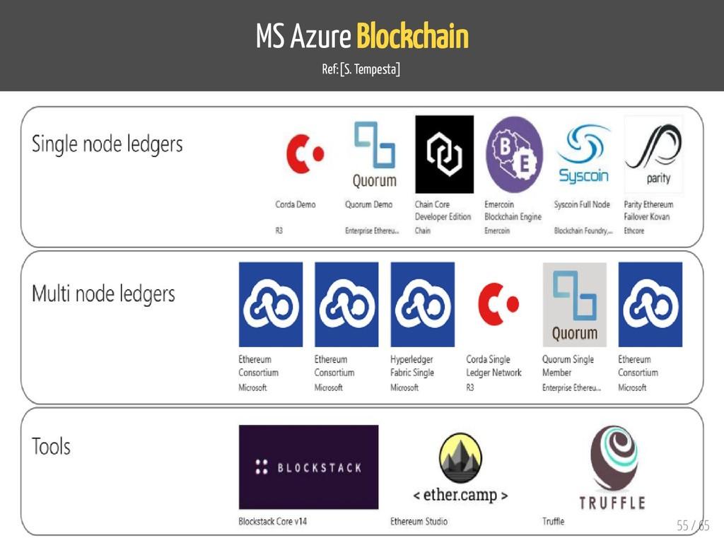 MS Azure Blockchain Ref:[S. Tempesta] 55 / 65
