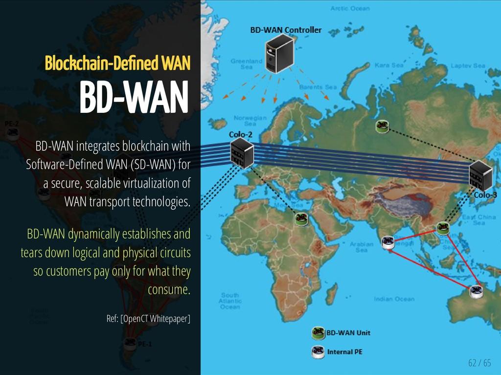 62 / 65 Blockchain-De ned WAN BD-WAN BD-WAN int...