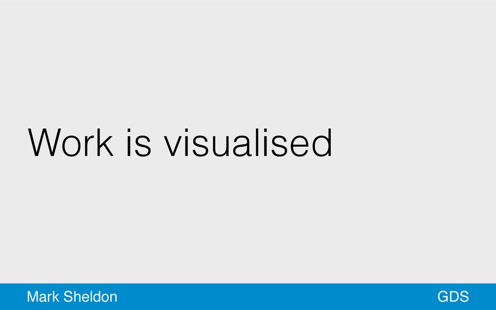 GDS Mark Sheldon Work is visualised