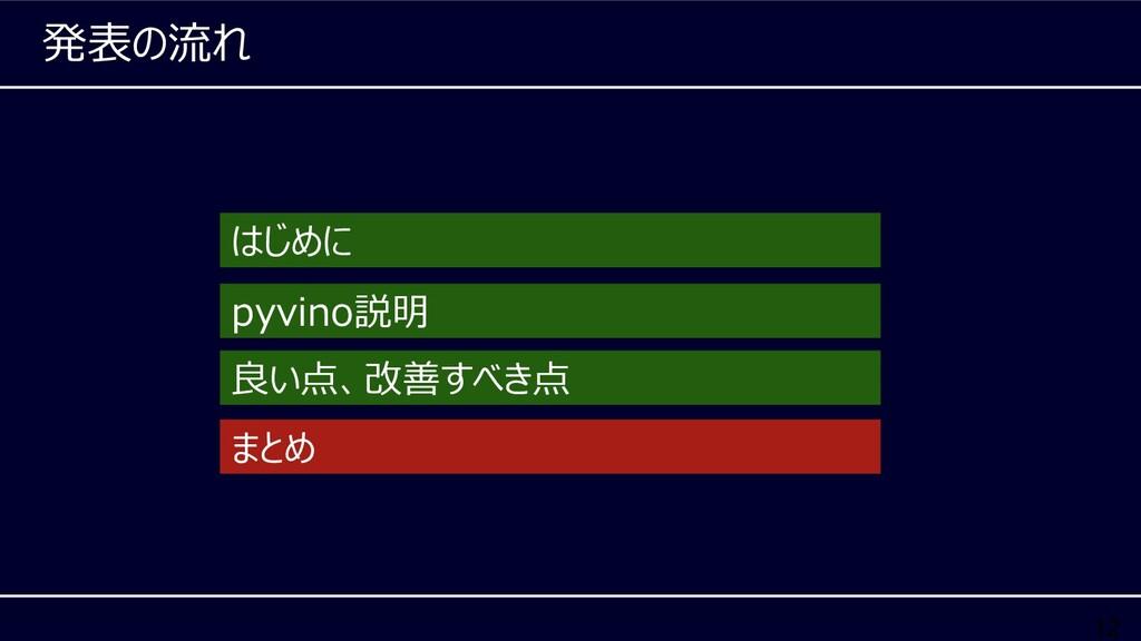 12 発表の流れ はじめに pyvino説明 良い点、改善すべき点 まとめ