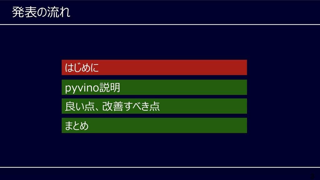 3 発表の流れ はじめに pyvino説明 良い点、改善すべき点 まとめ