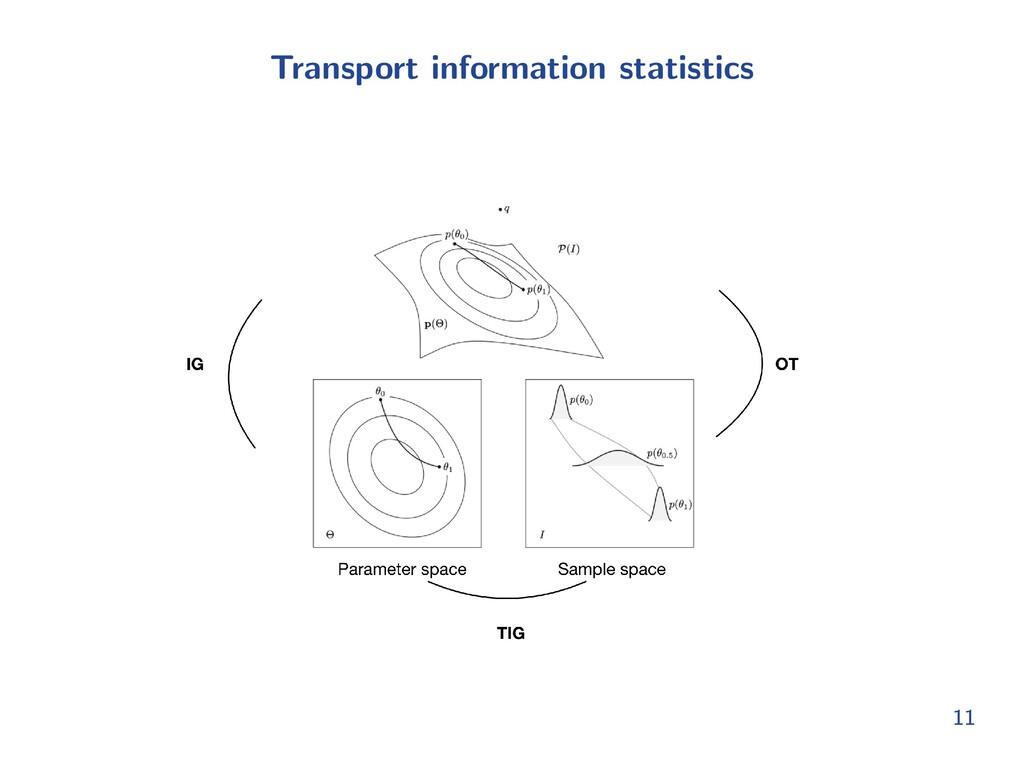 Transport information statistics 11