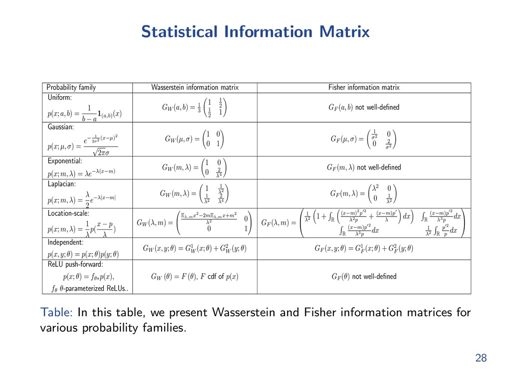 Statistical Information Matrix Probability fami...
