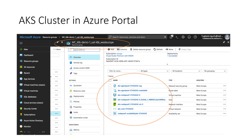AKS Cluster in Azure Portal