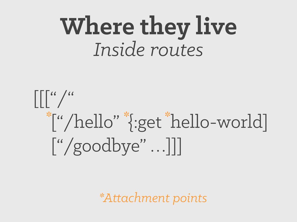 "[[[""/"" [""/hello"" {:get hello-world] [""/goodbye""..."