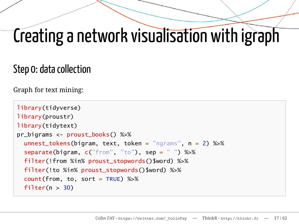 Creating a network visualisation with igraph St...