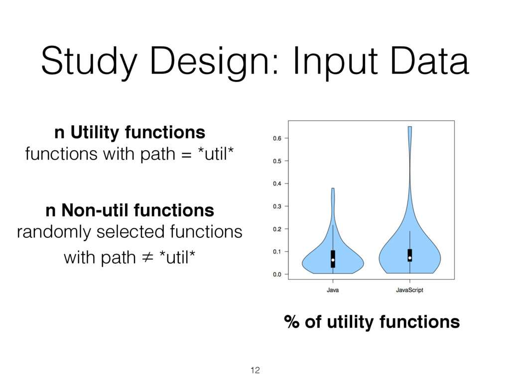 Study Design: Input Data % of utility functions...