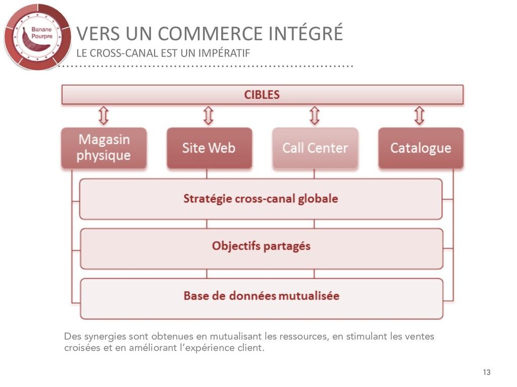 VERS UN COMMERCE INTÉGRÉ LE CROSS-CANAL EST UN ...