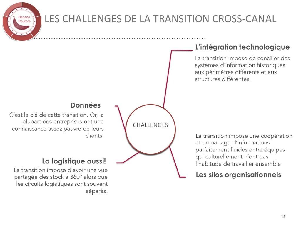 LES CHALLENGES DE LA TRANSITION CROSS-CANAL L'i...