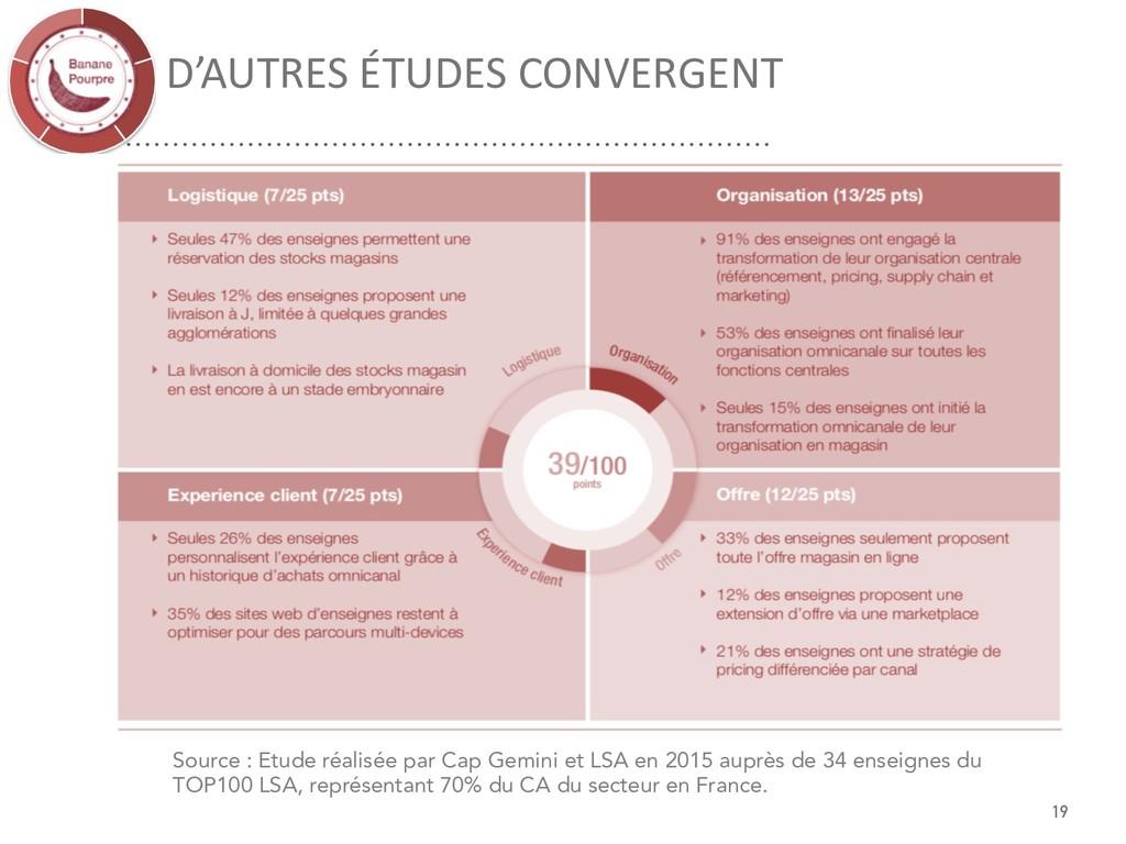 D'AUTRES ÉTUDES CONVERGENT Source : Etude réali...