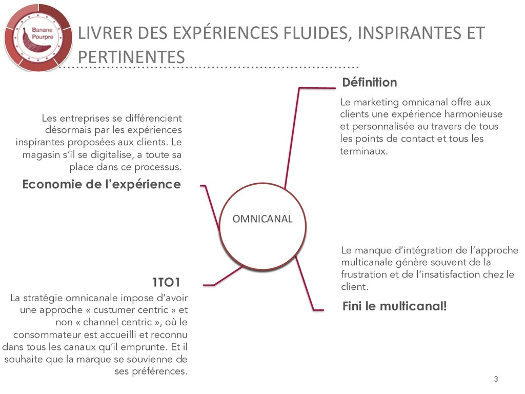 LIVRER DES EXPÉRIENCES FLUIDES, INSPIRANTES ET ...