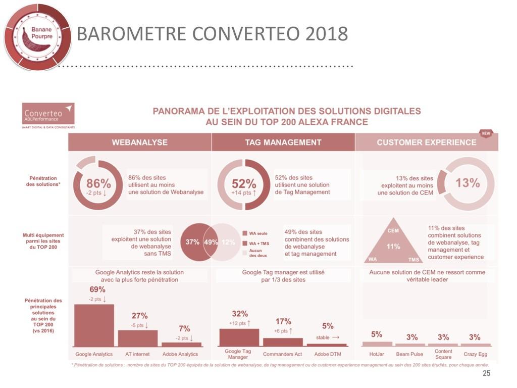 BAROMETRE CONVERTEO 2018 25