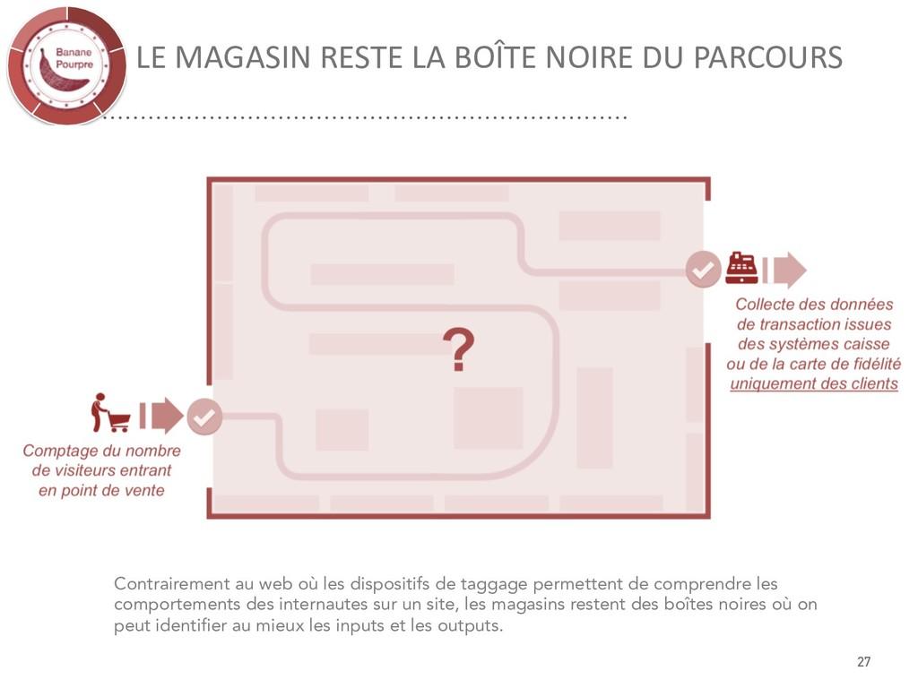 LE MAGASIN RESTE LA BOÎTE NOIRE DU PARCOURS Con...