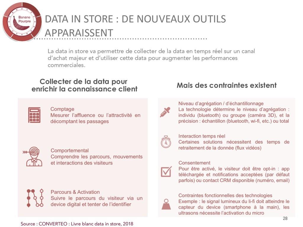 DATA IN STORE : DE NOUVEAUX OUTILS APPARAISSENT...