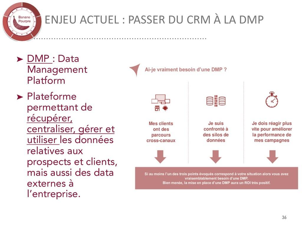 ENJEU ACTUEL : PASSER DU CRM À LA DMP ➤ DMP : D...