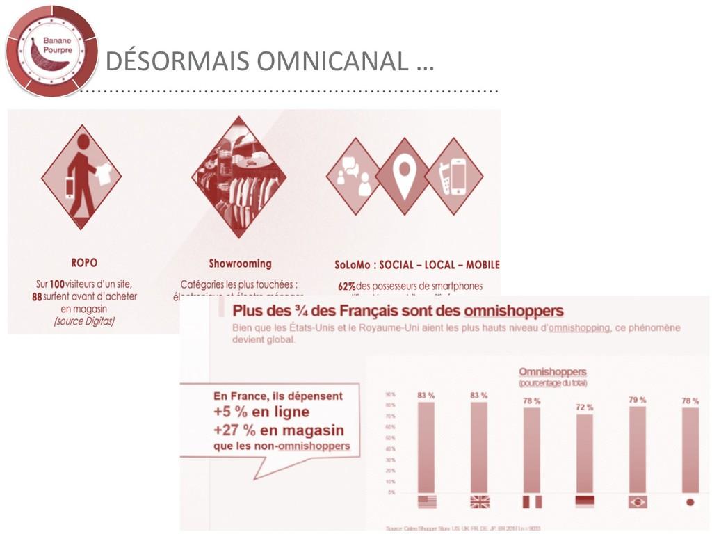 DÉSORMAIS OMNICANAL … 7