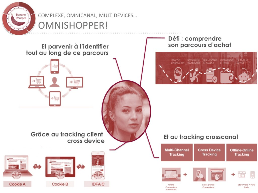 COMPLEXE, OMNICANAL, MULTIDEVICES… OMNISHOPPER!...