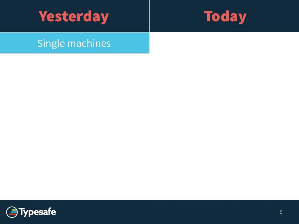 5 Yesterday Today Single machines