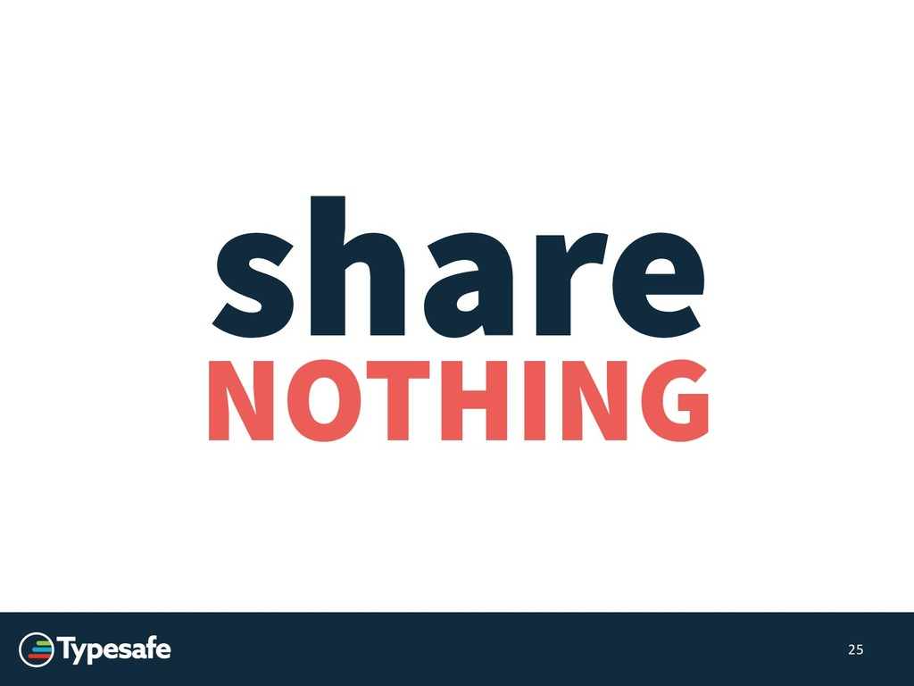 25 NOTHING share