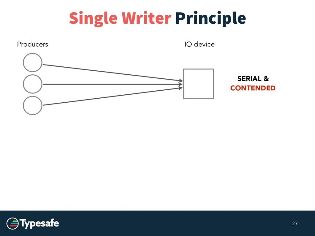 27 Single Writer Principle IO device Producers ...