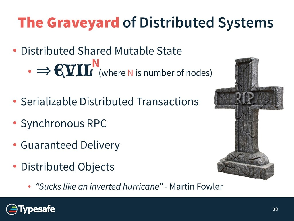 The Graveyard of Distributed Systems • Distribu...