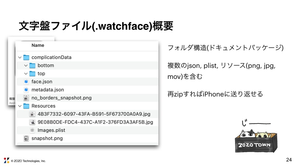 © ZOZO Technologies, Inc. 24 จ൫ϑΝΠϧ(.watchface...