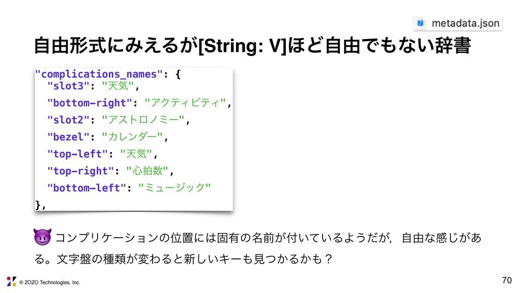 © ZOZO Technologies, Inc. 70 ࣗ༝ܗࣜʹΈ͑Δ͕[String: ...