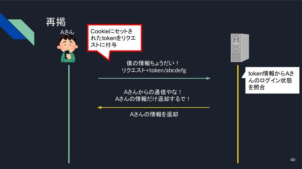 再掲 Aさん 僕の情報ちょうだい! リクエスト+token/abcdefg Cookieにセッ...
