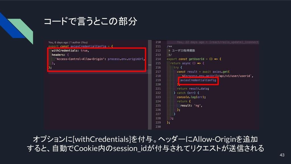 コードで言うとこの部分 オプションに[withCredentials]を付与。ヘッダーにAll...