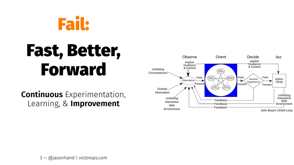 Fail: Fast, Better, Forward Continuous Experime...