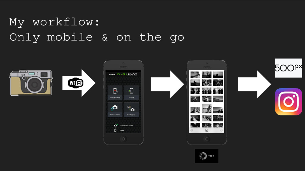 My workflow: Only mobile & on the go