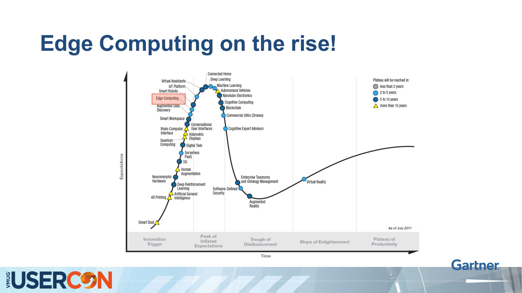 Edge Computing on the rise!