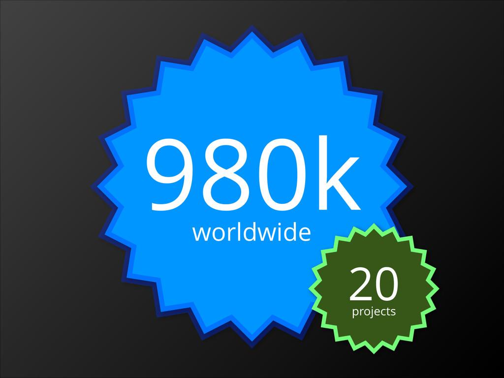980k worldwide 20 projects